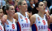 Прогноз на матч Сербия — Латвия